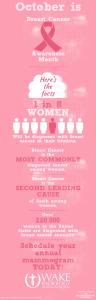 BreastCancerAwarenessMonthInfographic